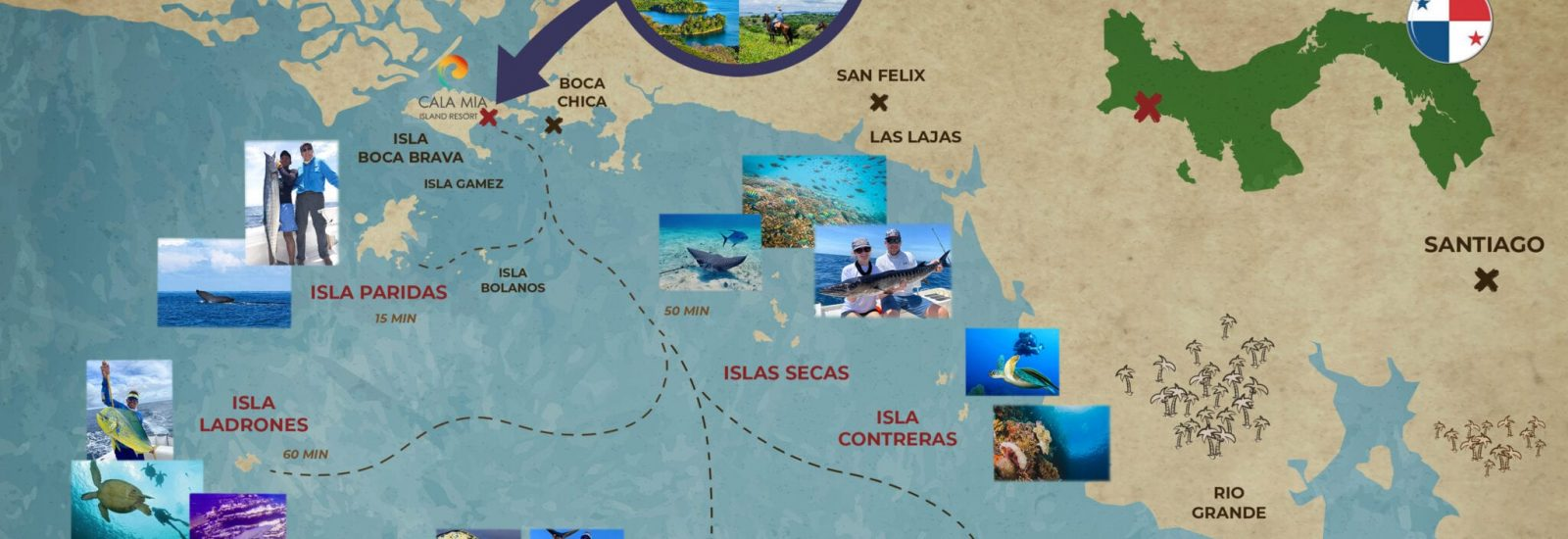 Things to do in Panama Map- Aquatic Activity Map